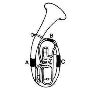 Handschutz für Kaiser-Tuba -Teil A